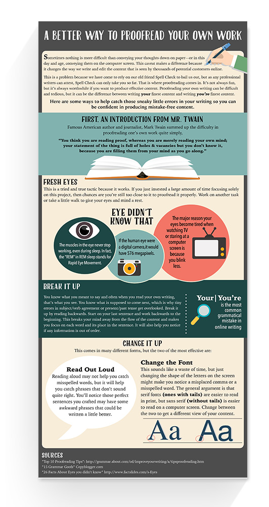 PCG Proofread Infographic Jersey Shore Graphic Design