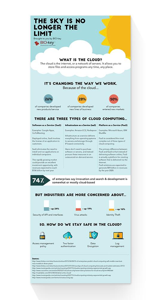 Bio Key Infographic Jersey Shore Graphic Design